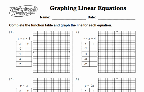 Graphing Linear Equations Practice Worksheet New Math Resources for 8th Grade