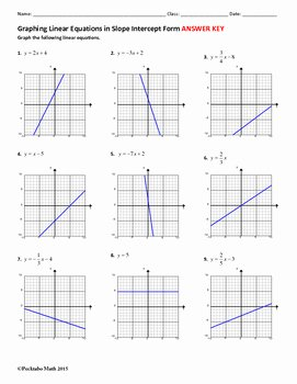 Graphing Linear Equations Worksheet Answers Unique Graphing Linear Equations In Slope Intercept form Algebra