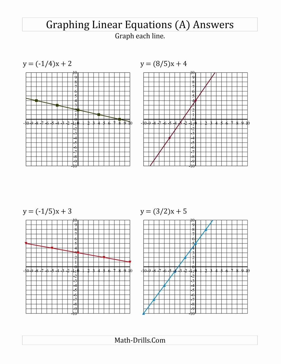 Graphing Linear Equations Worksheet Awesome Graph A Linear Equation In Slope Intercept form A