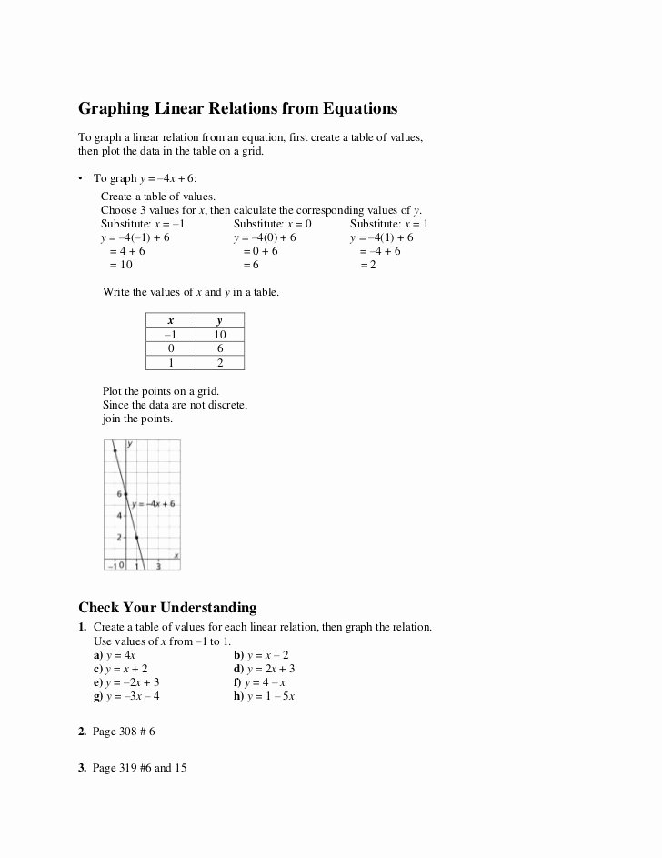Graphing Linear Equations Worksheet Beautiful Graph Linear Equations Worksheet