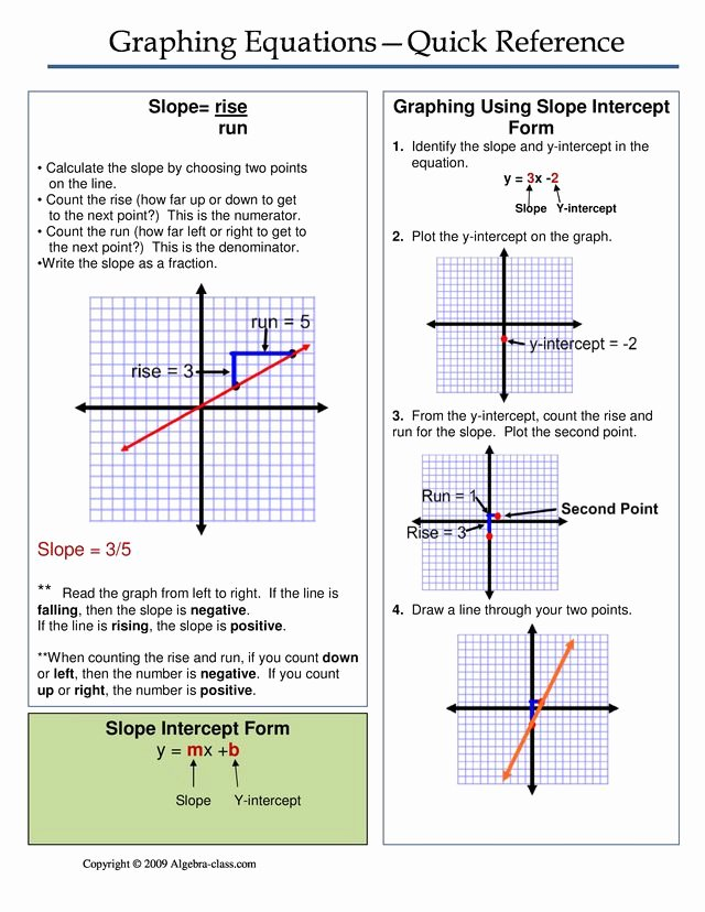 Graphing Linear Equations Worksheet Inspirational First Page Worksheets and Note On Pinterest