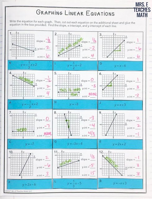 Graphing Linear Equations Worksheet Pdf Beautiful Slope Intercept form Of A Line Inb Pages