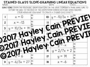 Graphing Linear Functions Worksheet Answers Beautiful Stained Glass Slope Graphing Linear Equations In Slope