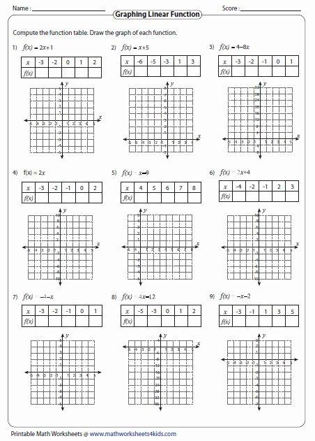 linear functions worksheet