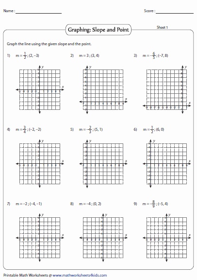 Graphing Linear Functions Worksheet Answers Luxury Point Slope form Of Equation Of A Line Worksheets