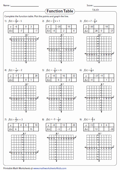 Graphing Linear Functions Worksheet Beautiful Graphing Linear Function Worksheets