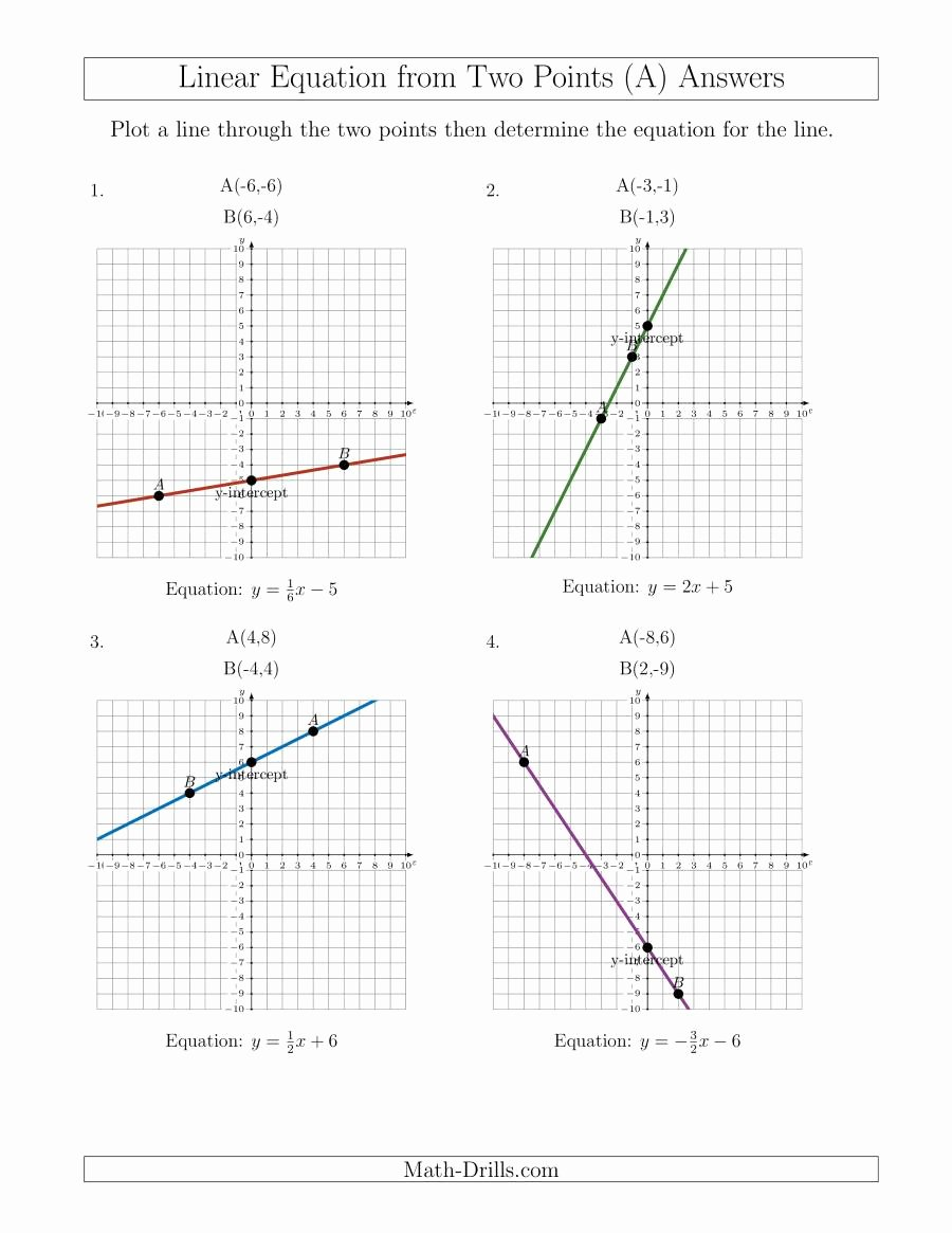 Graphing Linear Functions Worksheet Fresh Determine A Linear Equation by Graphing Two Points A