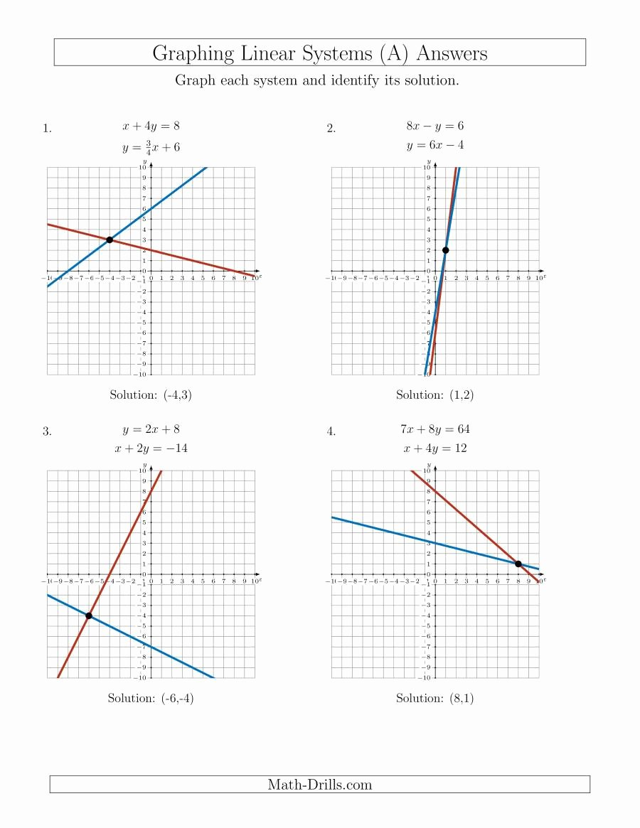 Graphing Linear Functions Worksheet Inspirational solve Systems Of Linear Equations by Graphing Mixed