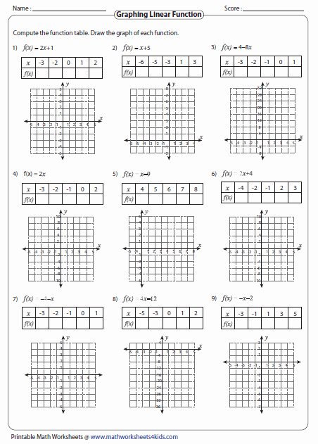 Graphing Linear Functions Worksheet Lovely Function Worksheets