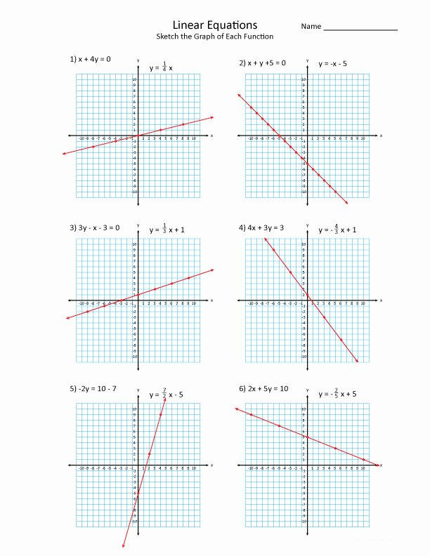 Graphing Linear Functions Worksheet Luxury Linear Functions Worksheet