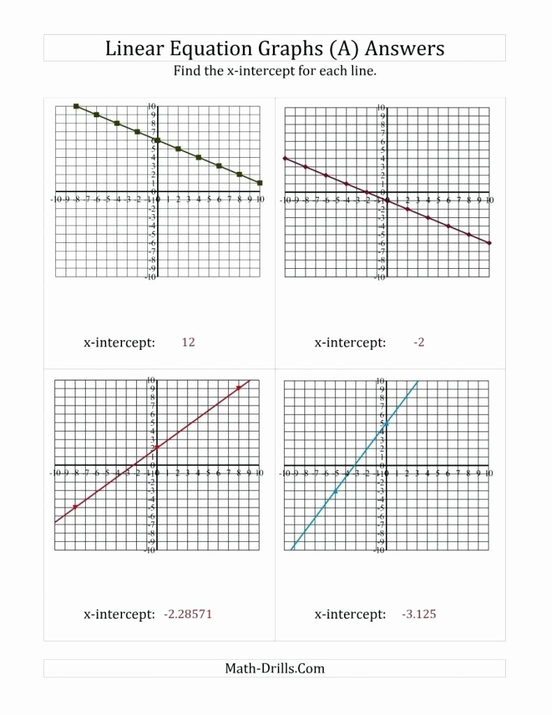 Graphing Linear Functions Worksheet Unique Graphing Linear Functions Worksheet Answers Math