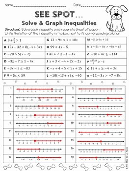 Graphing Linear Inequalities Worksheet Answers Best Of solving and Graphing Inequalities Practice Worksheet by