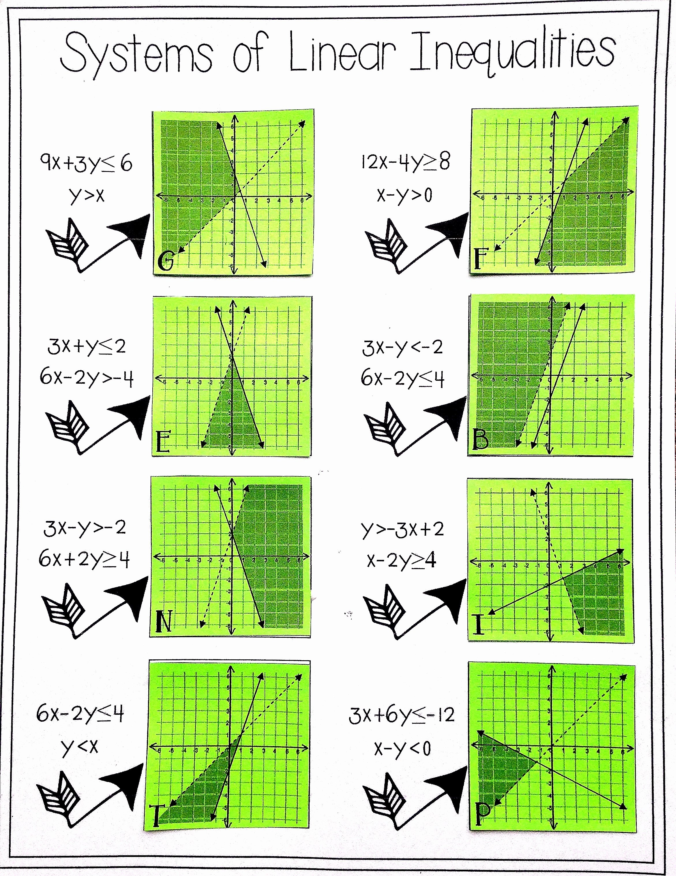 Graphing Linear Inequalities Worksheet Answers Best Of Systems Of Inequalities Matching Systems and Graphs