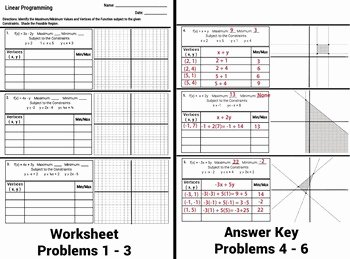 Graphing Linear Inequalities Worksheet Best Of Linear Programming Graphing Inequalities Worksheet Notes