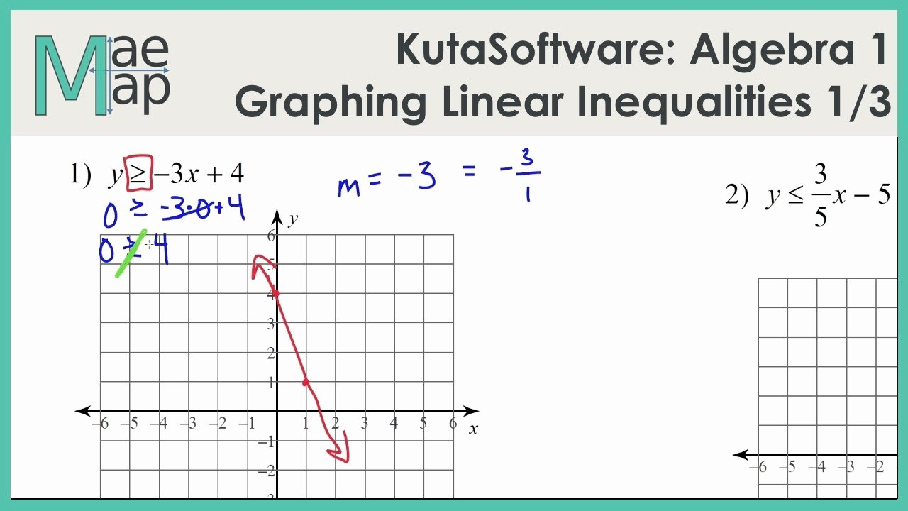 Graphing Linear Inequalities Worksheet Best Of Worksheet Graphing Inequalities A Coordinate Plane