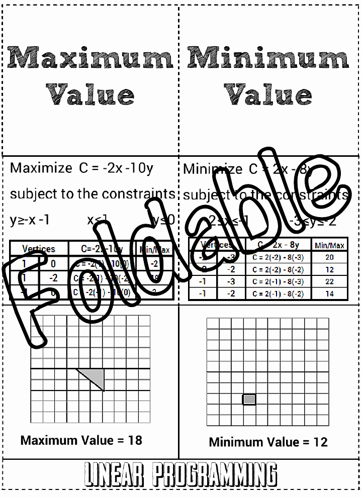 Graphing Linear Inequalities Worksheet Elegant the Math Magazine Linear Programming Graphing