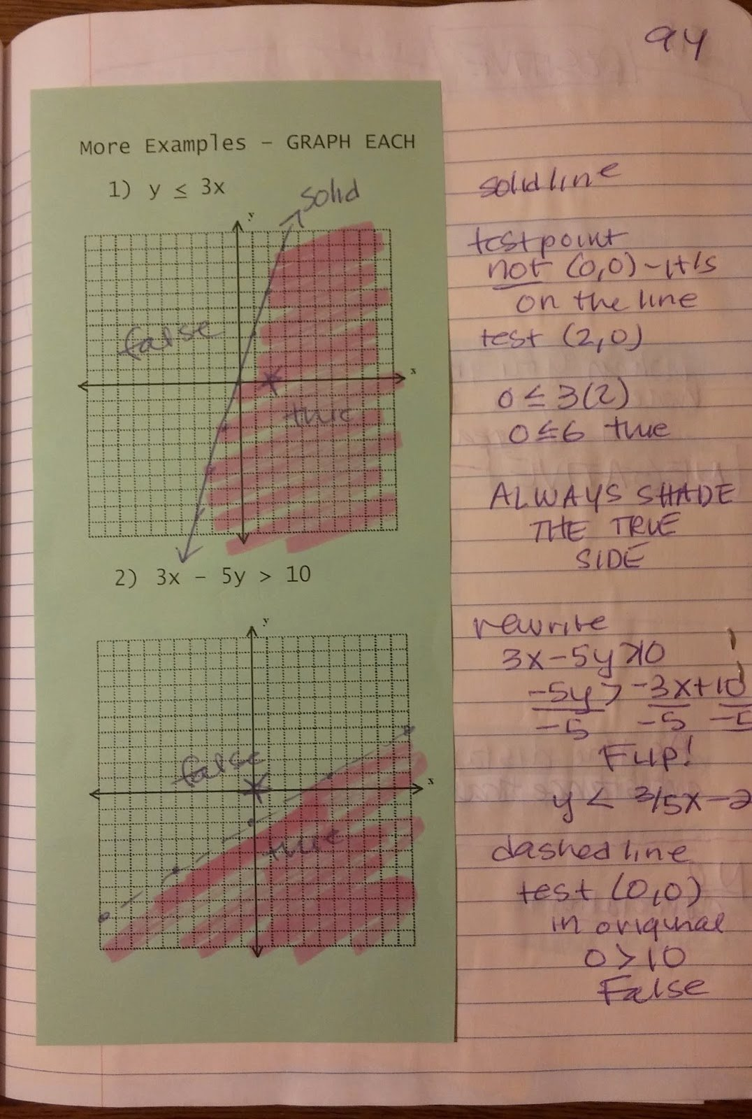 Graphing Linear Inequalities Worksheet Lovely Beautiful Math Linear Inequalities In 2 Variables