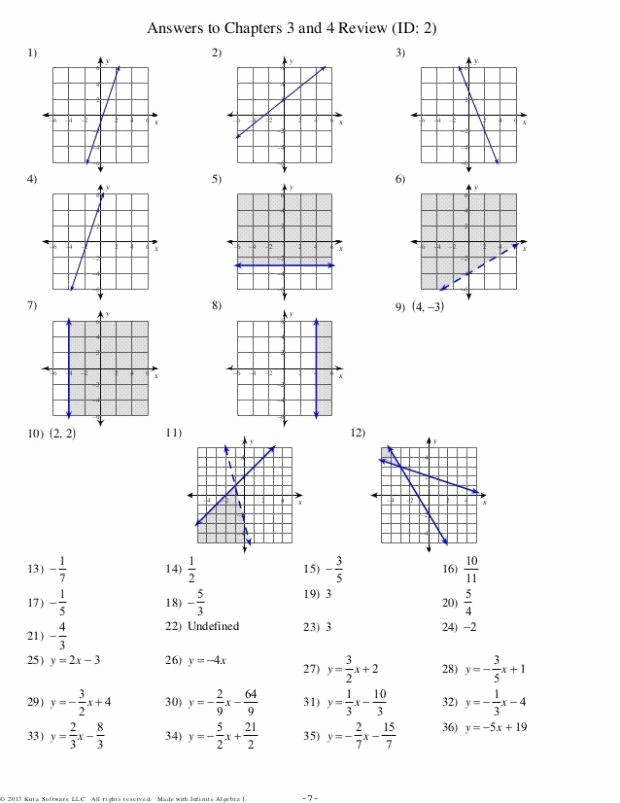 Graphing Linear Inequalities Worksheet Unique Graphing Linear Inequalities Worksheet