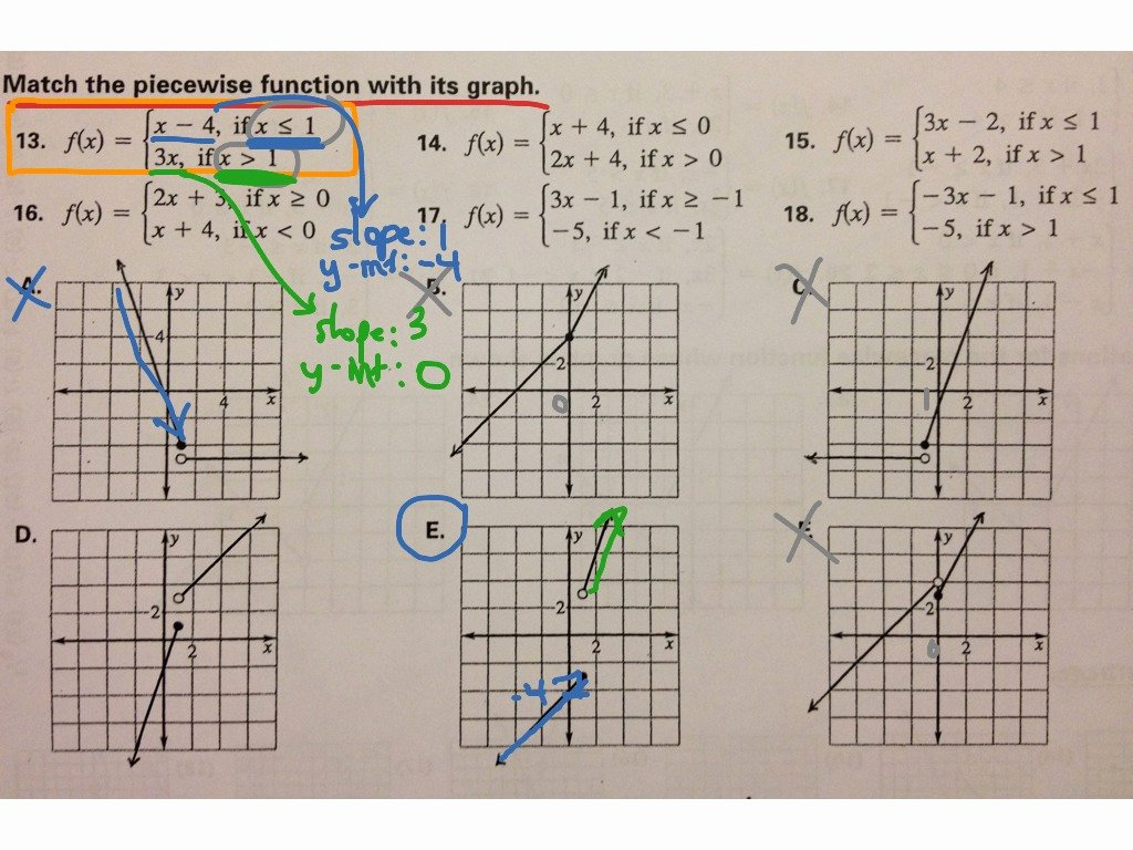 Graphing Piecewise Functions Worksheet Best Of Matching Piecewise Functions to their Graphs