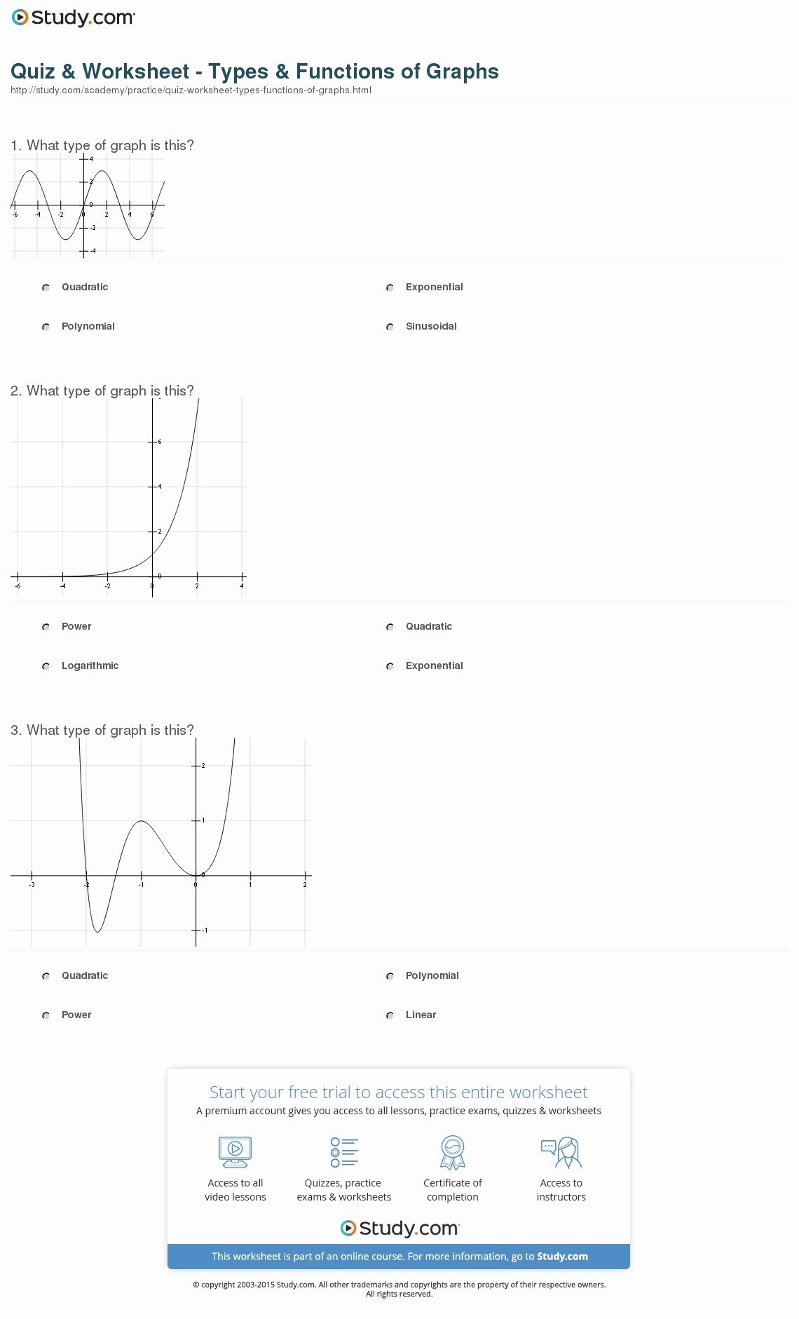 Graphing Polynomial Functions Worksheet Answers Awesome Quiz & Worksheet Types & Functions Of Graphs