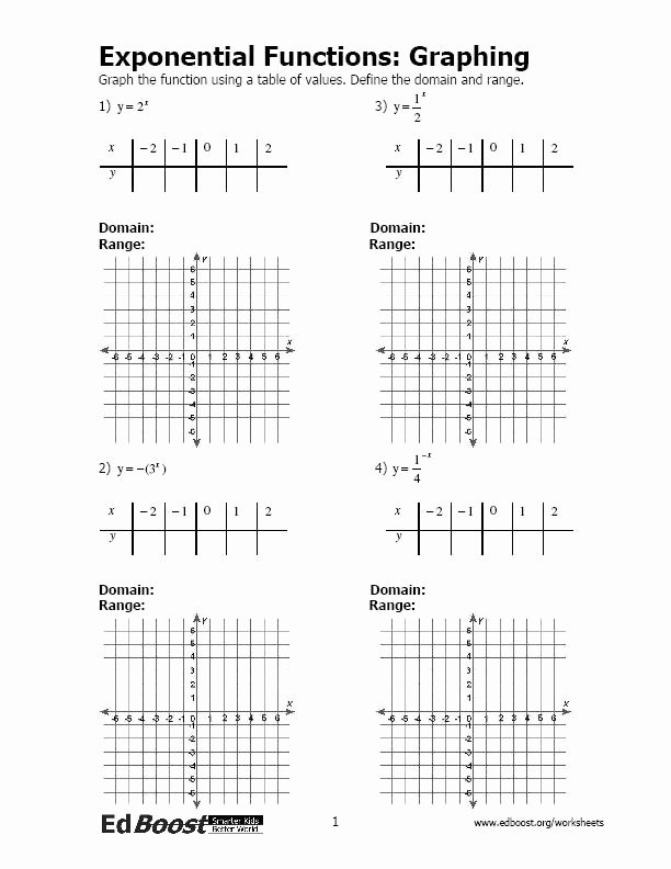 Graphing Polynomial Functions Worksheet Answers Fresh Algebra