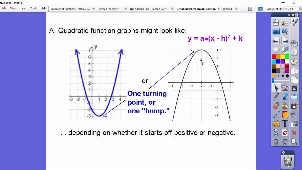 Graphing Polynomial Functions Worksheet Answers Fresh Graphing Polynomial Functions Module 5 4