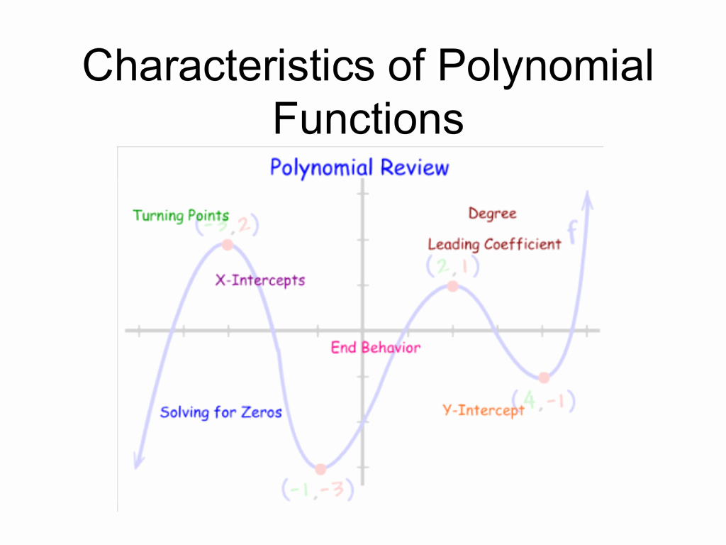 Graphing Polynomial Functions Worksheet Answers Luxury Characteristics Of Polynomial Functions