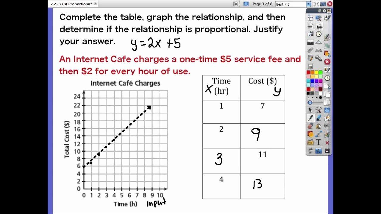 Graphing Proportional Relationships Worksheet Awesome Worksheet Proportional Relationship Worksheet Worksheet