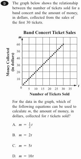 Graphing Proportional Relationships Worksheet Beautiful Proportional Graph Worksheet 7th Grade Math Proportional
