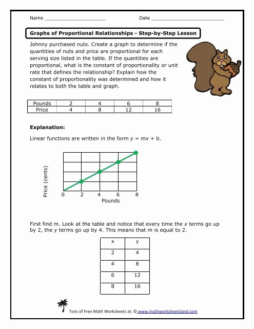 Graphing Proportional Relationships Worksheet Best Of Graphs Of Proportional Relationship Lesson Math