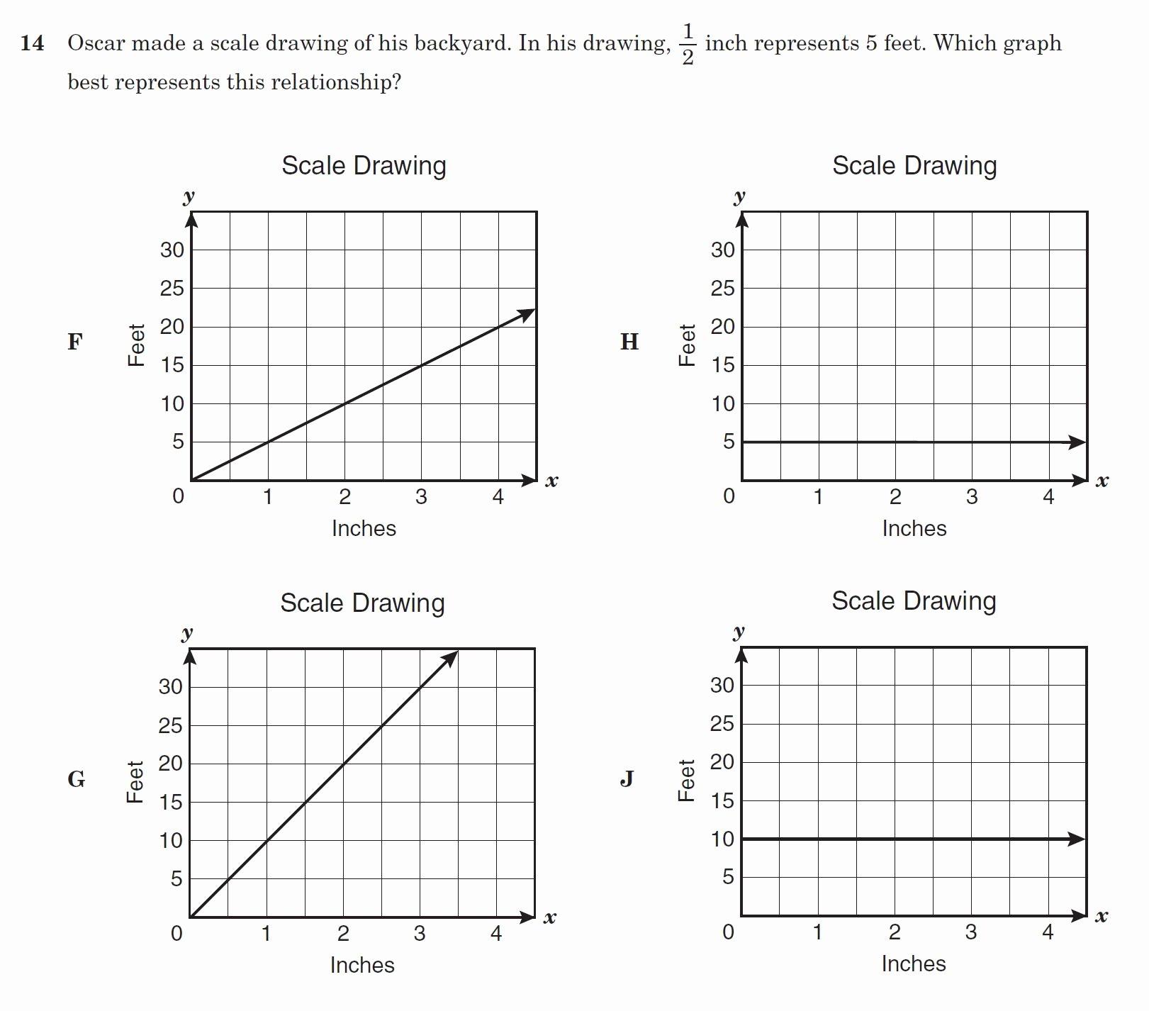 Graphing Proportional Relationships Worksheet Fresh Relationships Graph Relationships