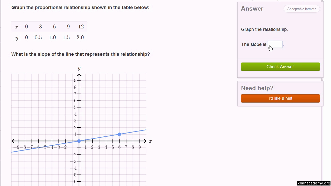Graphing Proportional Relationships Worksheet Inspirational Proportional Graph Worksheet 7th Grade Math Proportional