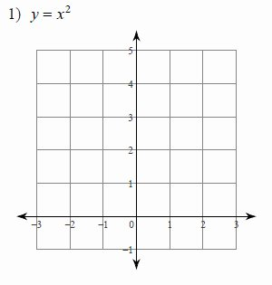 Graphing Quadratic Functions Worksheet Answers Beautiful Graphing Quadratic Functions