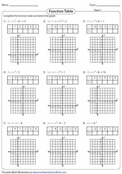 Graphing Quadratic Functions Worksheet Answers Lovely Graphing Quadratic Functions Worksheet Answers the Best