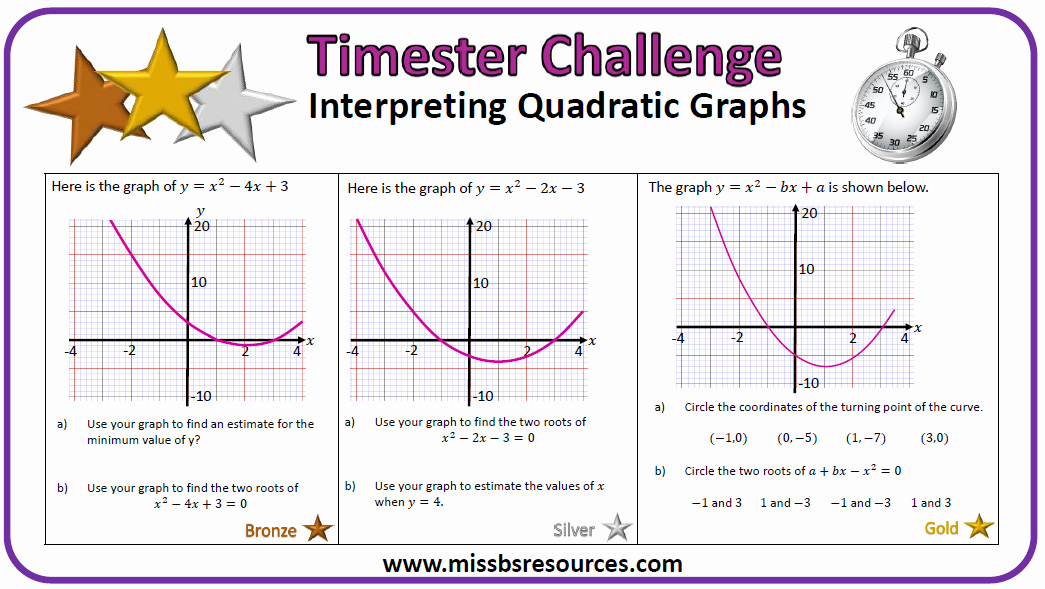Graphing Quadratics Review Worksheet Beautiful Algebra Skill Review Sheets