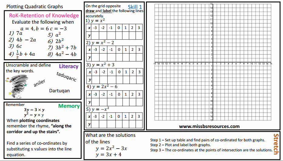 Graphing Quadratics Review Worksheet Elegant Algebra Maths Differentiated Worksheets