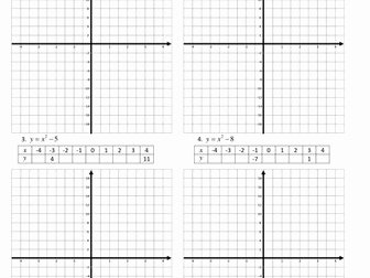 Graphing Quadratics Review Worksheet Inspirational Plotting Quadratic Graphs From Table Of Values Resources