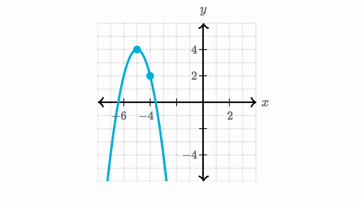 Graphing Quadratics Review Worksheet Lovely Graphing Quadratics Review Worksheet Answers