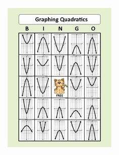 Graphing Quadratics Review Worksheet New Graphing Quadratics Review Worksheet Name