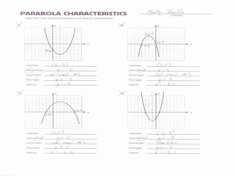 Graphing Quadratics Worksheet Answers Best Of Graphing Quadratics Review Worksheet Answers Free