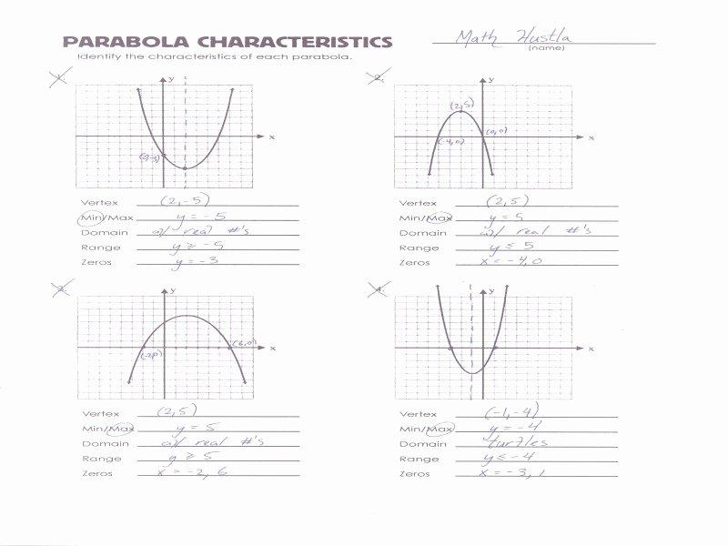 Graphing Quadratics Worksheet Answers Best Of Graphing Quadratics Review Worksheet Answers Free