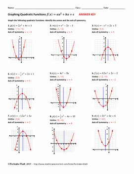 Graphing Quadratics Worksheet Answers Fresh Graphing Quadratic Functions F X =ax 2 Bx C Algebra
