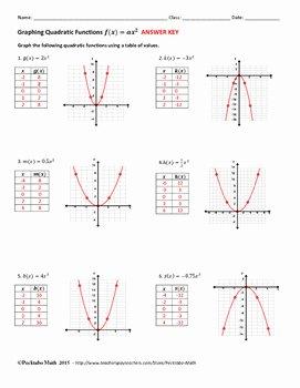 Graphing Quadratics Worksheet Answers Luxury Graphing Quadratic Functions F X =ax 2 Algebra Worksheet
