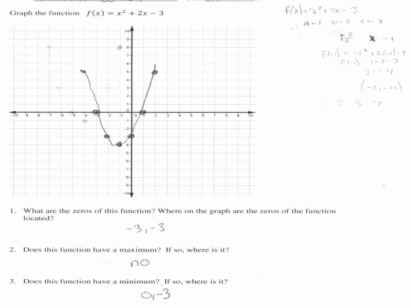 Graphing Quadratics Worksheet Answers Luxury Graphing Quadratics Review Worksheet Answers Free