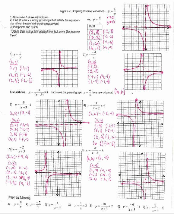 Graphing Rational Functions Worksheet New Rational Functions Worksheet