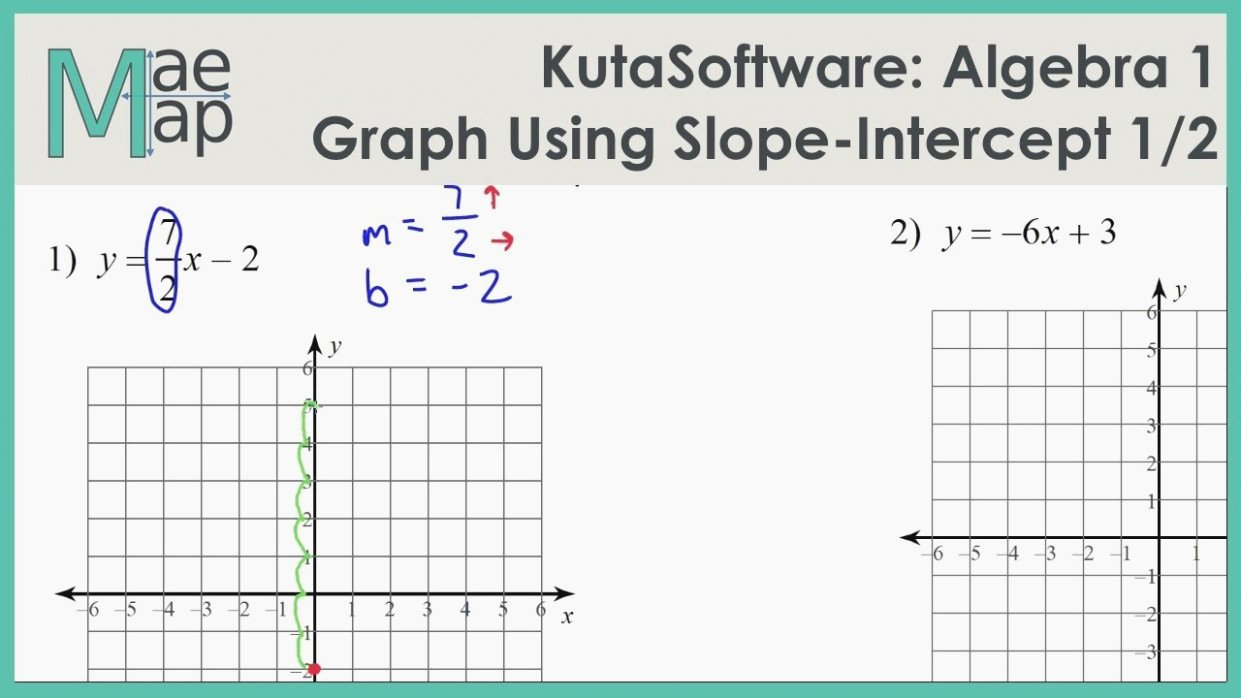 Graphing Slope Intercept form Worksheet Best Of Graphing Linear Equations In Slope Intercept form