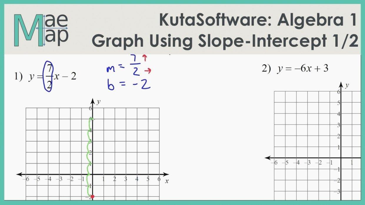 Graphing Slope Intercept form Worksheet Best Of Graphing Linear Equations In Slope Intercept form