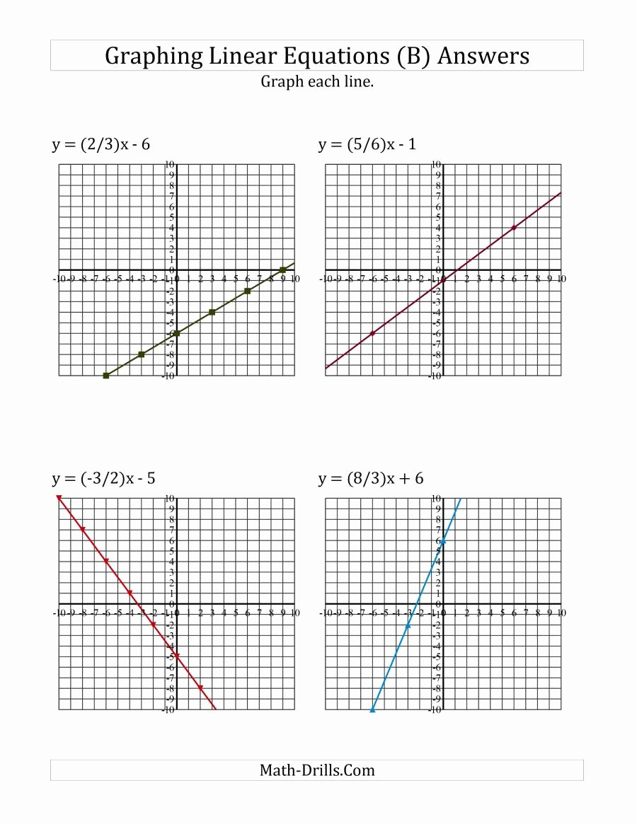 Graphing Slope Intercept form Worksheet Inspirational Graph A Linear Equation In Slope Intercept form B