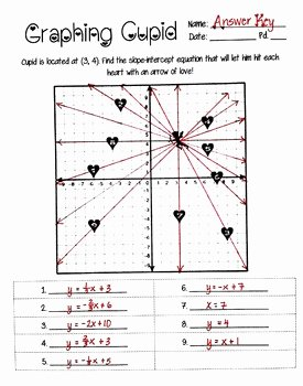 Graphing Slope Intercept form Worksheet Inspirational Slope Intercept Graphing Graphic Cupid Valentine S Day