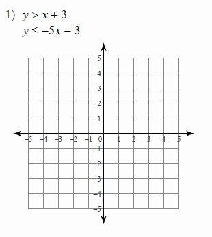Graphing Systems Of Equations Worksheet Elegant Graphing Systems Of Inequalities Worksheets